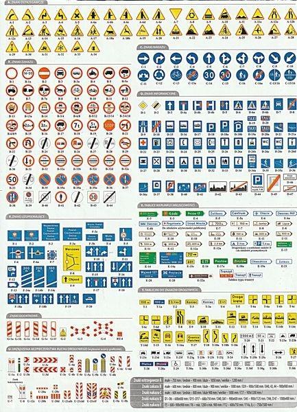 oznakowanie pionowe znaki 4